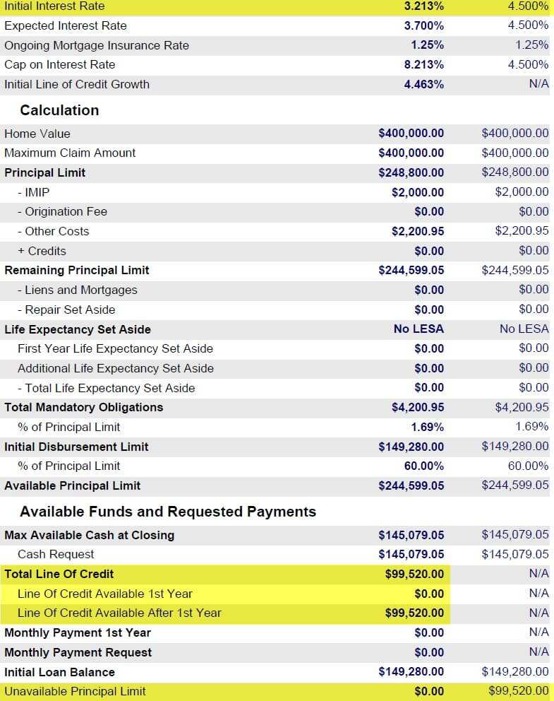 fixed-rate-unusable-funds-illustrration