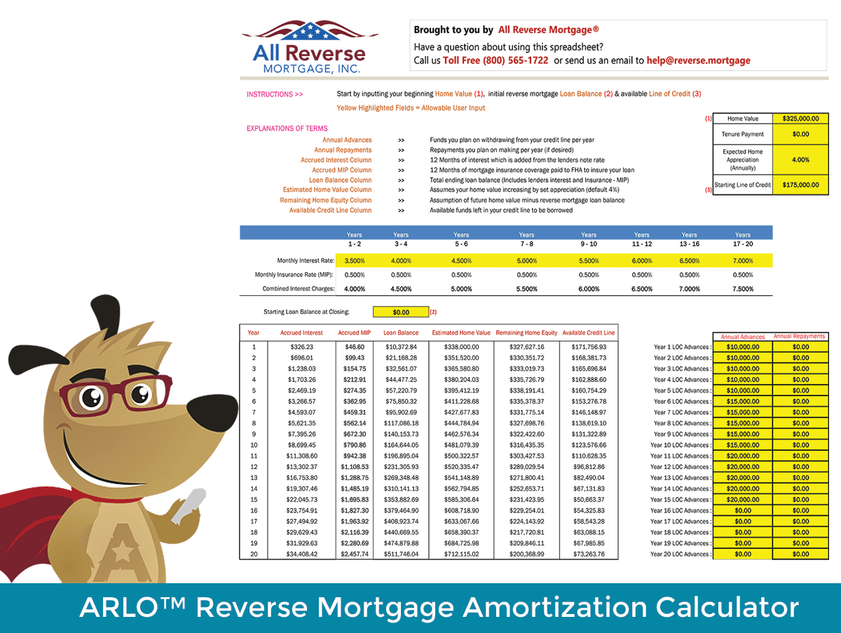 ARLO presents reverse mortgage amortization calculator