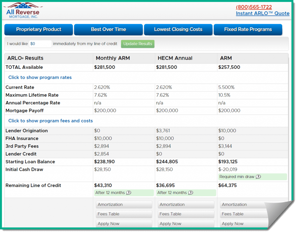 Screenshot of ARLO Free Reverse Mortgage Calculator