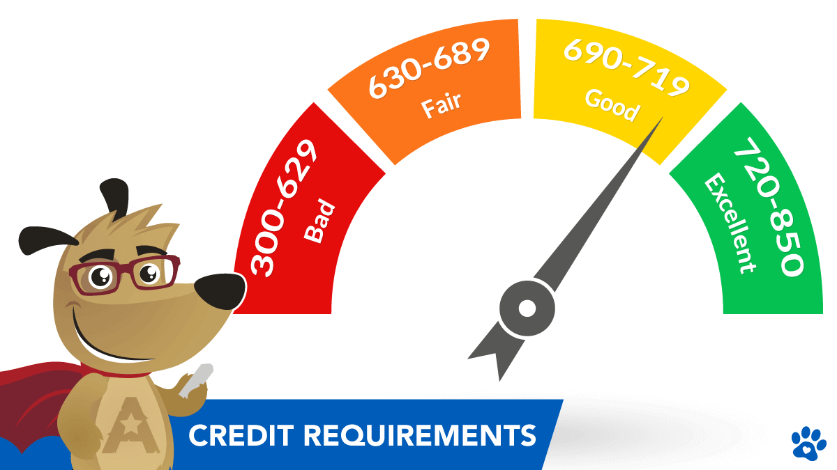 ARLO teaching credit requirements