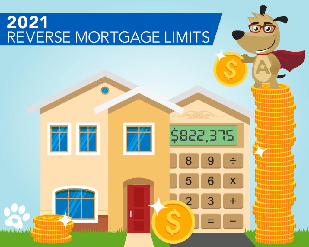 ARLO Announces 2021 Reverse Mortgage Limits!